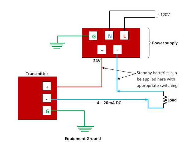 Wire Configuration of Pressure Transmitters on